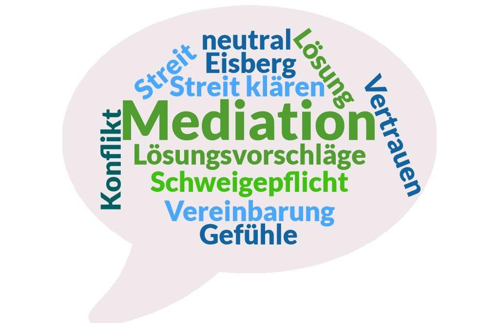 Wortwolke Mediation